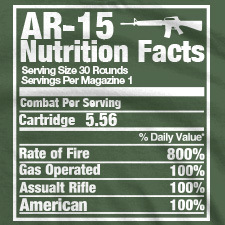 AR-15 NUTRITION FACTS
